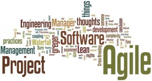 A wordle for this site.